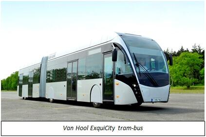 hydrogen tram buses