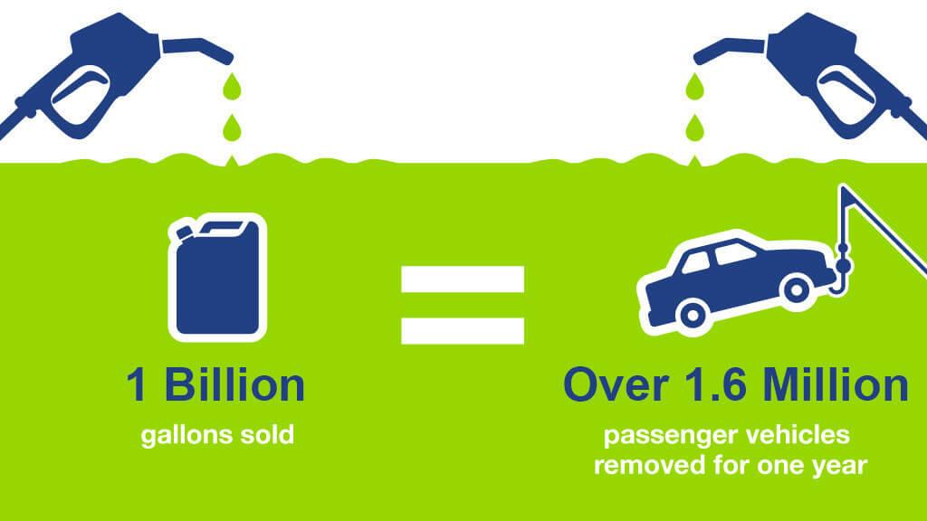 Neste Celebrates 1 Billion Gallons of Renewable Diesel - NGT