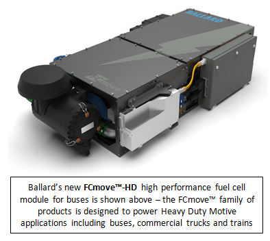 Ballard Rolls out FCmove-HD Fuel Cell Module - NGT News